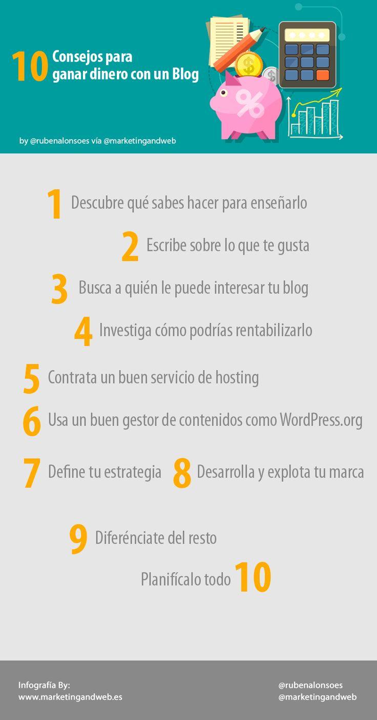 10 Consejos para Ganar Dinero con un Blog  ¡Ay qué bonito sería vivir de un blog! ¿Te imaginas? Pues deja de imaginar y sigue esta guía porque te voy a enseñar cómo puedes hacerlo empezando desde ya.  #ganardinero #marketingdigital #blog #marketingonline