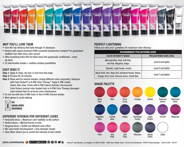 Joico Color Intensity Fact Sheet Color Intensitys Intermixable