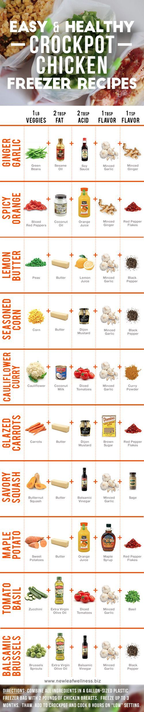 Easy Healthy Crockpot Chicken Freezer Recipes | The WHOot