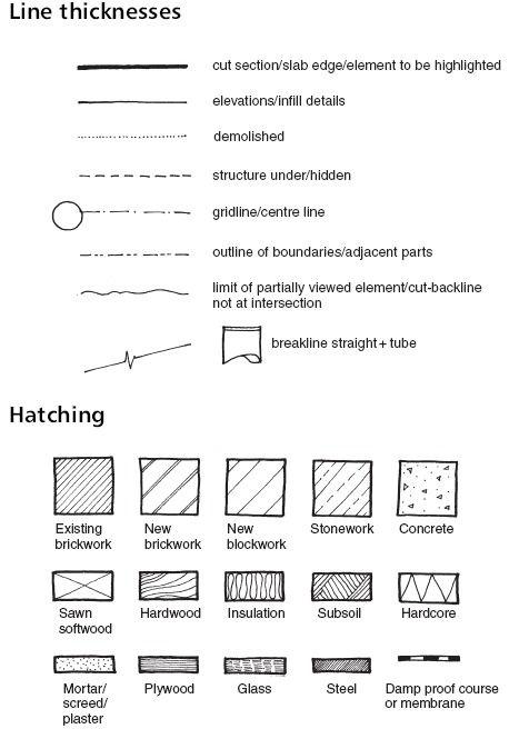 Board And Batten Hatch Pattern For Autocad - pokspost
