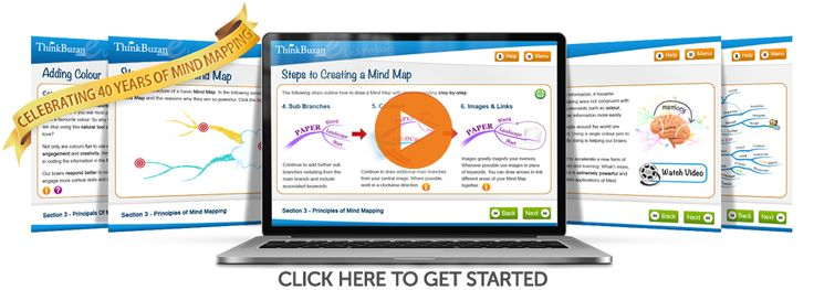 How to Mind Map and Mind Mapping concepts | ThinkBuzan