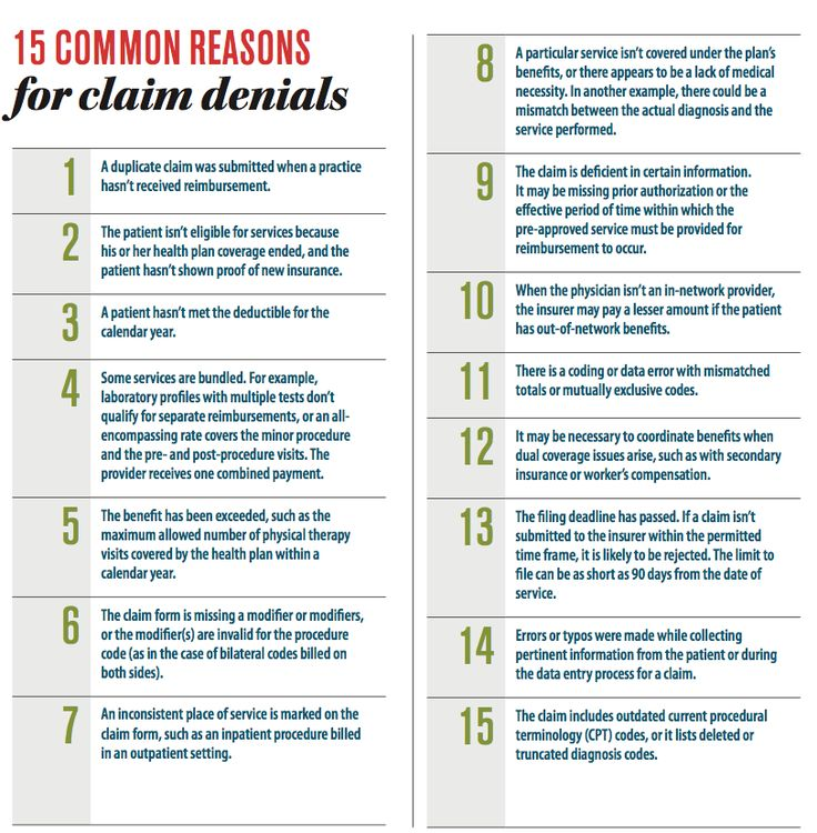 15 Common Reasons For Claim Denials Medical Coding Medical