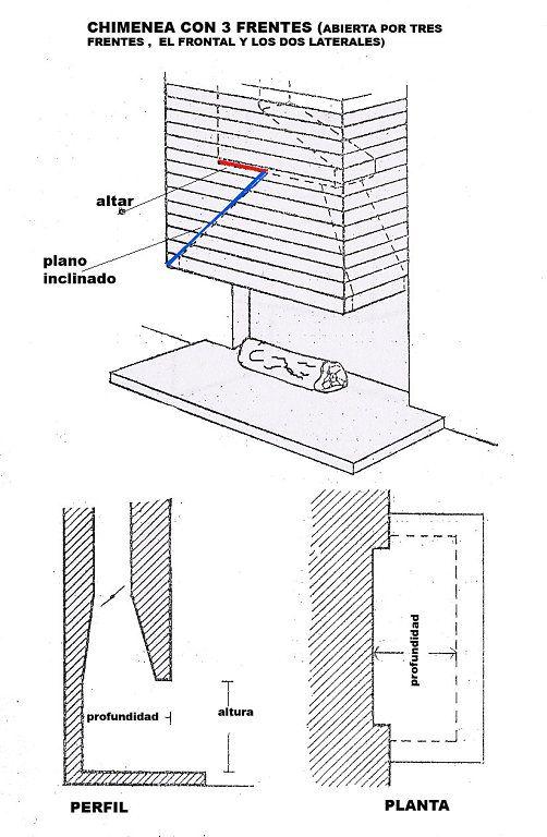 M s de 25 ideas incre bles sobre como hacer una chimenea for Como hacer una chimenea falsa