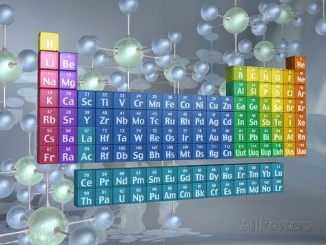 Periodic table of the elements and molecules Photographic Print - at AllPosters.com.au