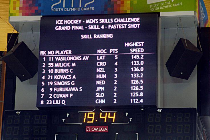 olympics scoreboard - Google Search