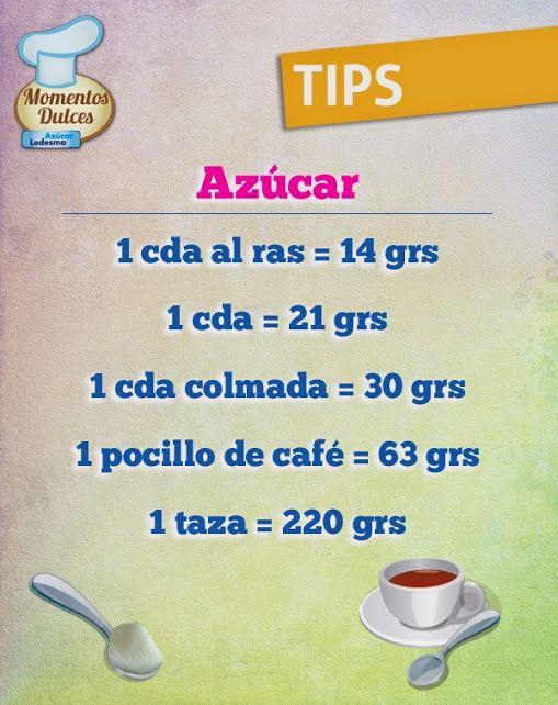 #Tips Medidas y equivalencias del azúcar