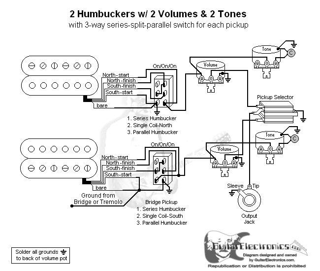 Guitar Wiring Diagram 2 Humbuckers