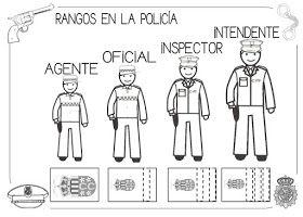 Mi grimorio escolar: RANGOS DE LA POLICÍA