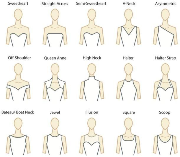 all the necklines to know! from bateau, illusion, scoop , sweetheart, semi-sweetheart etc.