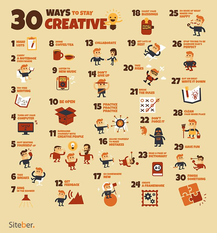 Standard 7: Creativity & Resourcefulness http://siteber.com/30-ways-to-stay-creative-infographic/