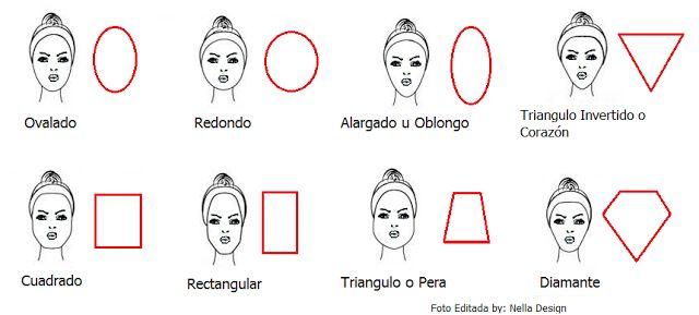¿Cómo aplicar rubor según tu rostro?