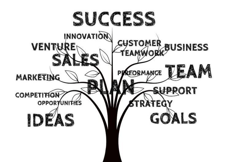 플랫폼 비즈니스? 우선 효율성 있는 하나에만 집중하세요!! : 네이버 블로그
