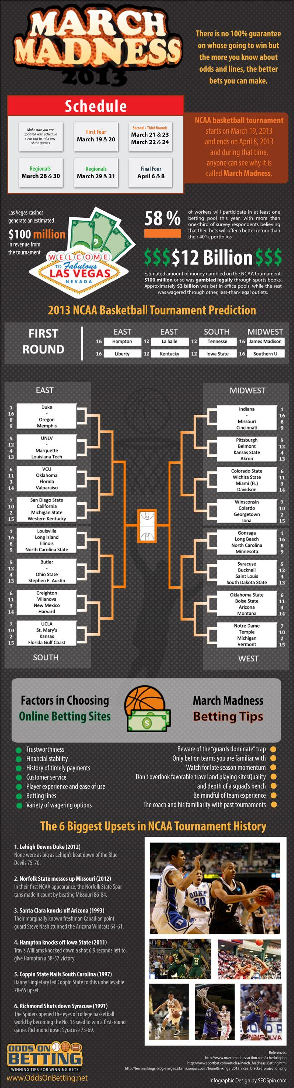 March Madness 2013