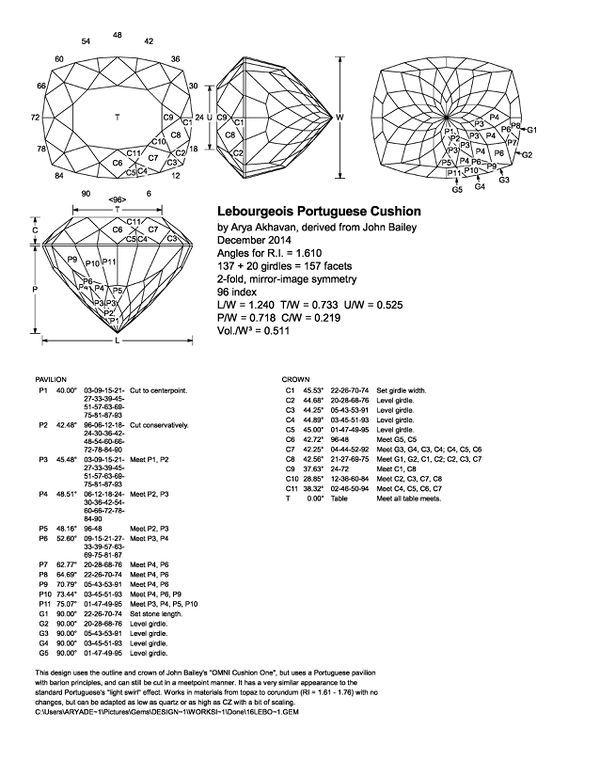 Pin by jolyhan yoesman on faceting diagram   Gems, Diagram, Diamond