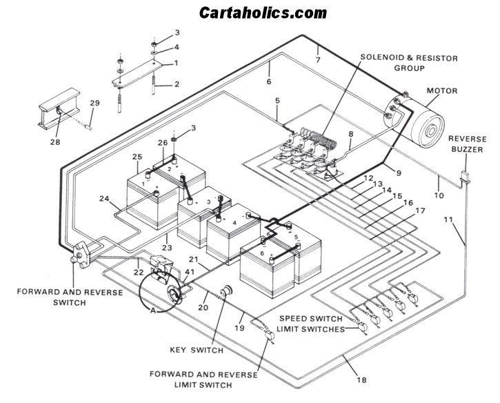 Club Car Wiring Diagram - Electric | Cartaholics Golf Cart Forum in 2020 | Club  car golf cart, Golf carts, Electric golf cartPinterest