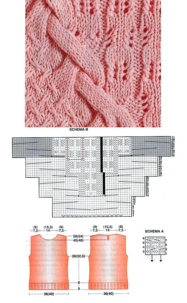 tricot - Le monde-creatif