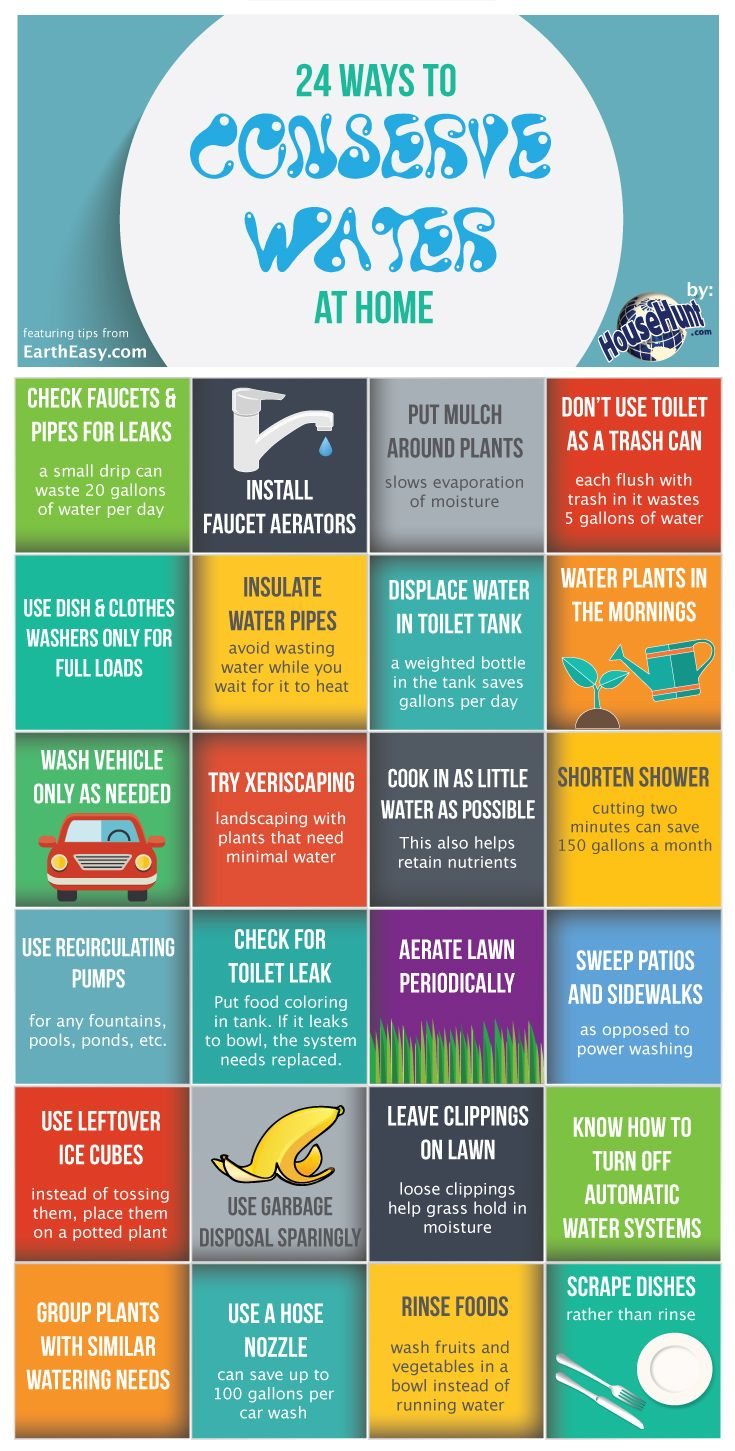 331 best infographics images on pinterest infographic for Ways to save water at home