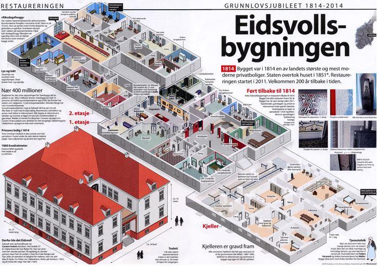 Nyhetsgrafikk, Marco Vaglieri • The Norwegian Constitution Jubilee 2014