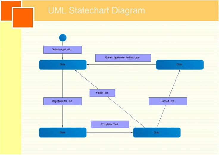 c state machine pattern