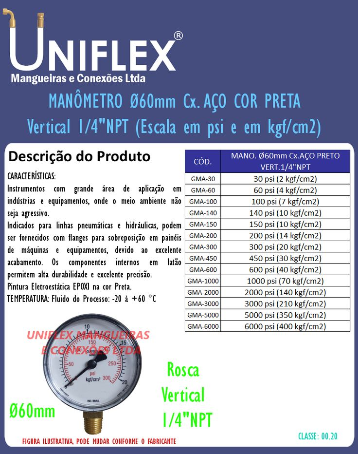 Manômetro Cx.aço Carbono Epóxi Preta 0~1000psi(70kg)gma-1000 - R$ 40,00 em Mercado Livre