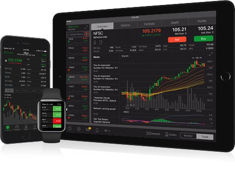 Forex trading td ameritrade with brazil