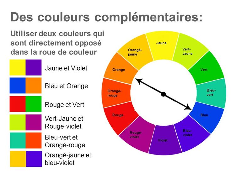 Les 25 meilleures id es concernant couleur compl mentaire - Couleur complementaire du vert ...