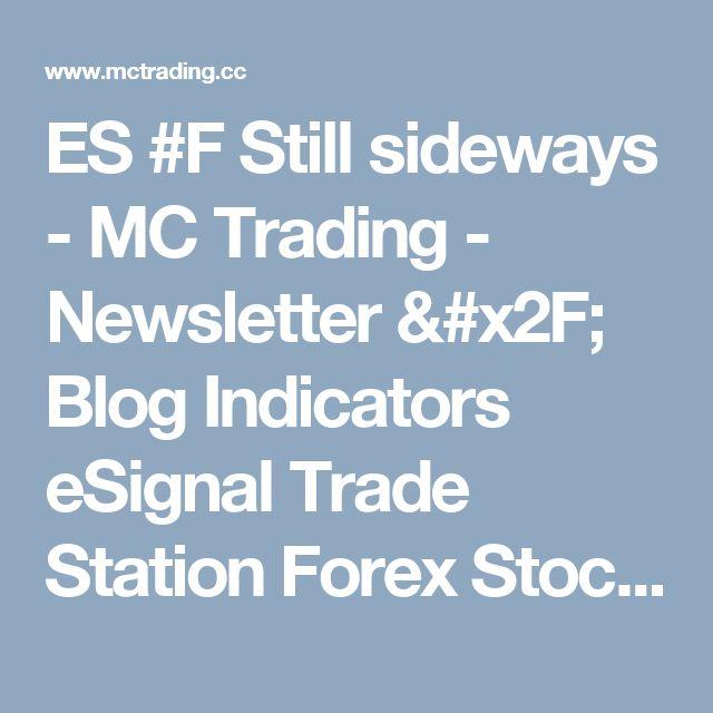 ES #F Still sideways - MC Trading - Newsletter / Blog Indicators eSignal Trade Station Forex Stock Market Commodities Futures