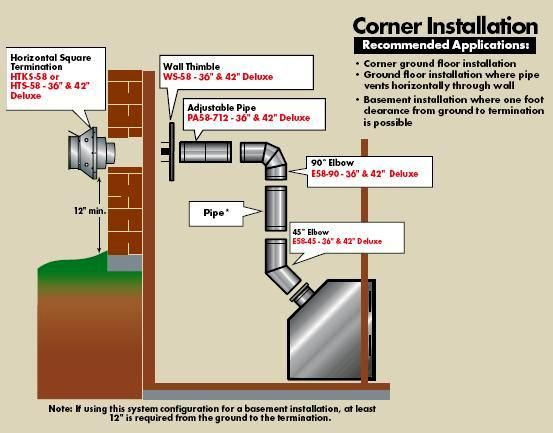 gas fireplace vent design - Google Search | Vents and Chimneys ...
