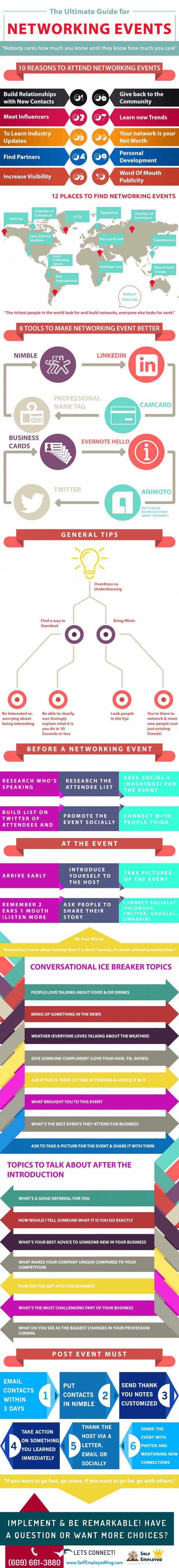 The Ultimate Guide for Networking Events. Close to 50 entrepreneurs and small business owners share their marketing strategies for both before, during and after attending a networking event.
