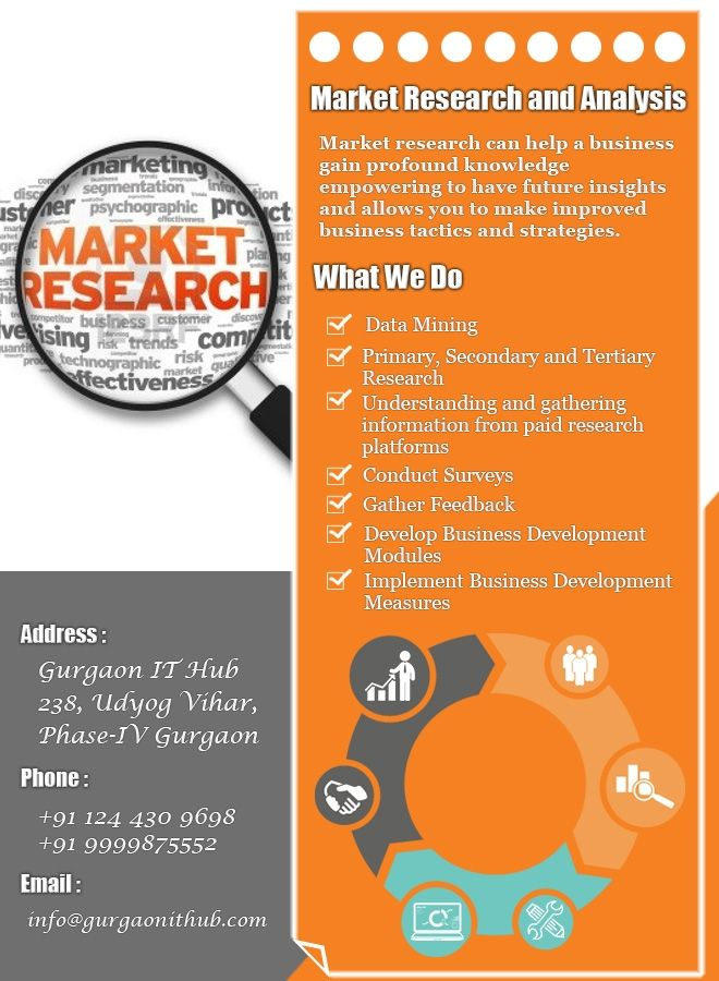 Market research helps a business gain profound knowledge empowering  to have future insights and allows you to make improved business tactics and strategies and GITH helps you achieve it rightly.