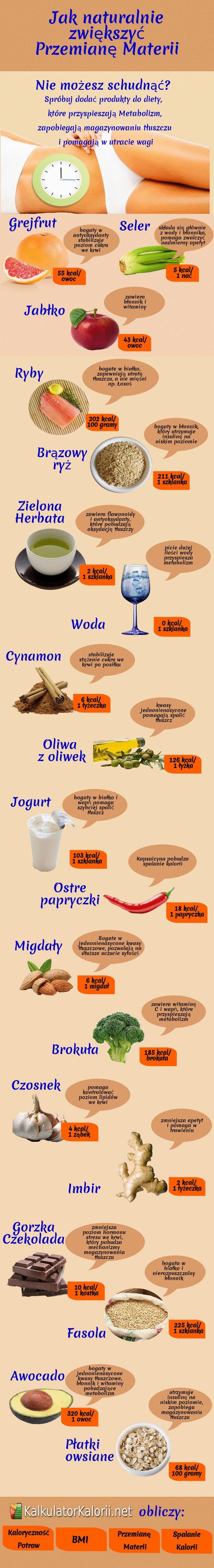 Najbardziej wartościowe produkty żywnościowe