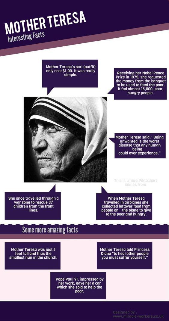 September 4 – today Mother Teresa of Calcutta becomes St Teresa of Calcuta #pinterest #stmotherteresa Mother Teresa of Kolkata, the tiny woman recognized throughout the world for her work among the poorest of the poor, was beatified October 19, 2003. Among those present were hundreds of Missionaries of Charity, the order she founded in 1950 as a diocesan religious community. ........