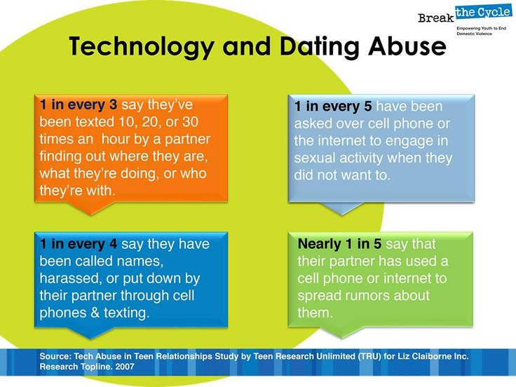 Teen dating violence speeches