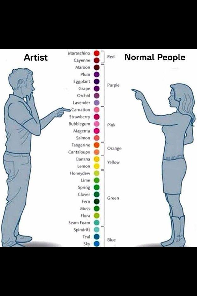 Artists!
