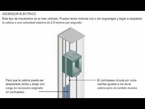 Tipos de Ascensores y sus principios básicos de funcionamiento - Como funciona un ascensor - YouTube