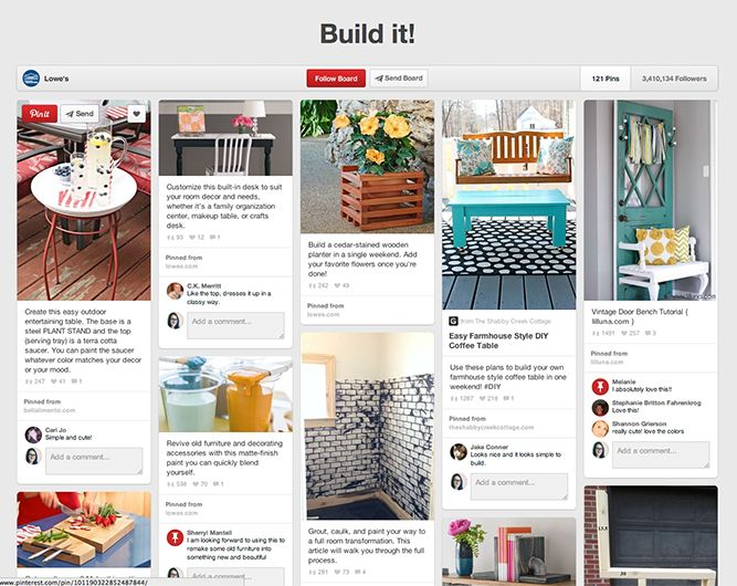 5 Data-Driven Tips for Smarter Pinterest Marketing — Ecommerce Marketing Blog - Ecommerce News, Online Store Tips & More by Shopify