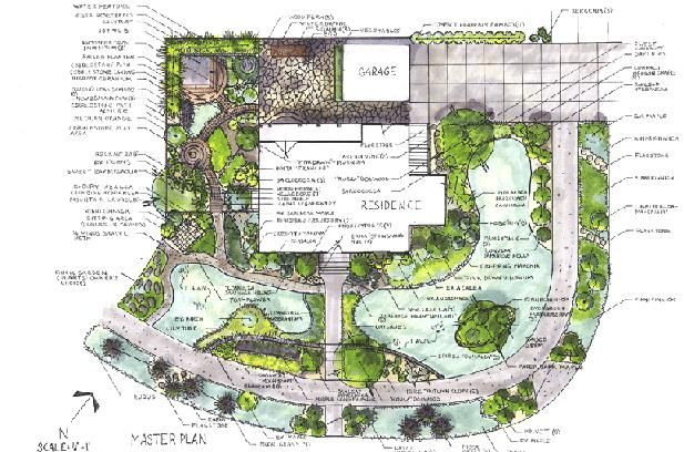how to become a landscape architect australia