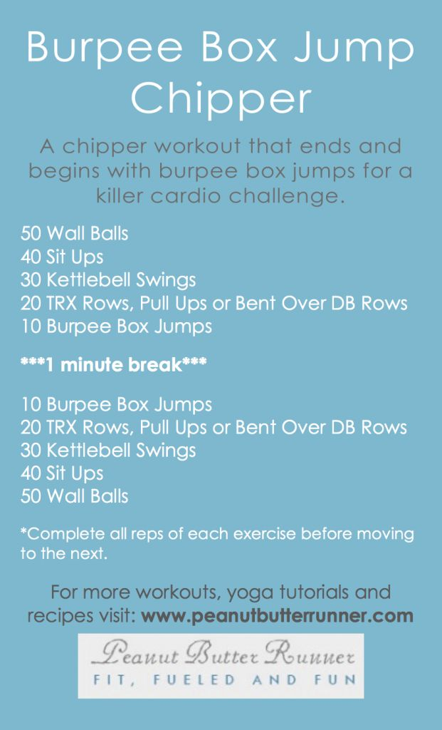 Peanut Butter Runner | Burpee Box Jump Chipper Workout | http://www.peanutbutterrunner.com