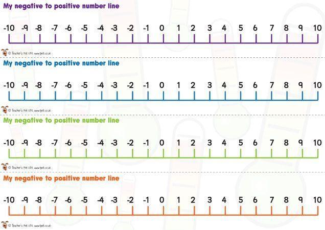 51 Free Math Worksheets Grade 8 Integers