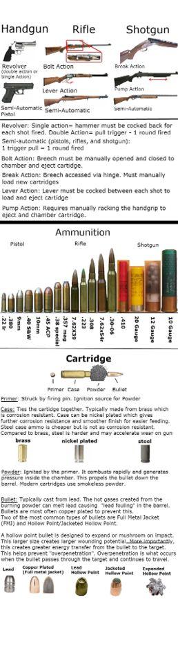 Simple ballistics.