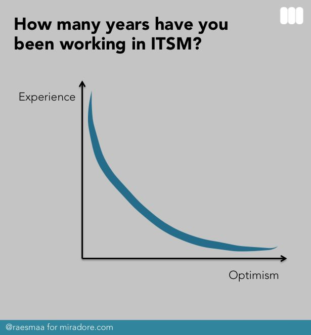 Optimism versus experience