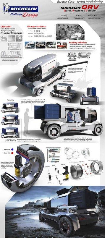 Modularity Concept by Austin Cox - Design Panel