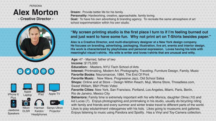 Persona template, szablon persony, ux design