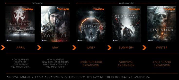The Division Season Pass | Ubisoft® (US)