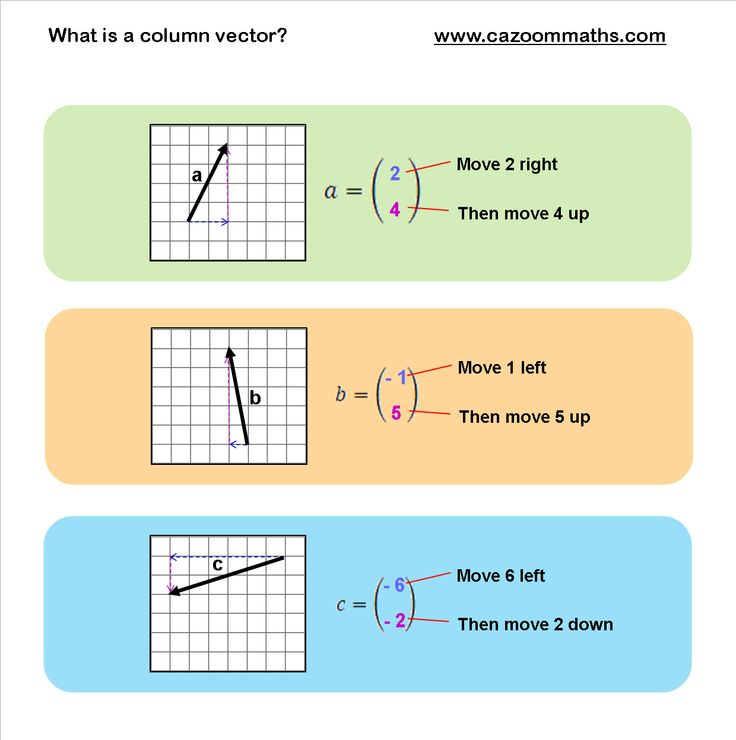 gcse maths vectors worksheet pdf vectors worksheet 01 shape space revision from gcse maths. Black Bedroom Furniture Sets. Home Design Ideas