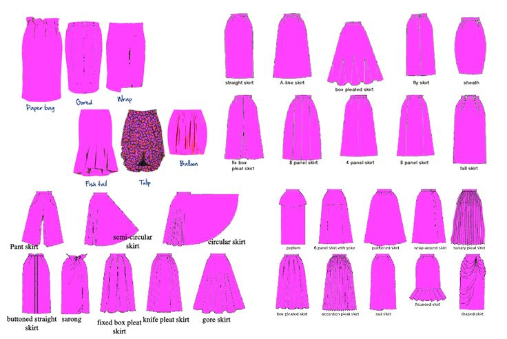 Styles Of Dress Names Images Skirt Styles Pinterest Image Search Shape And The O 39 Jays