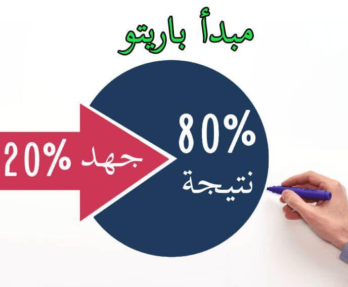 مبدأ 80 20 كثير من النتائج بقليل من الأعمال قانون باريتو المطور السوداني Pareto Principle Principles Cards
