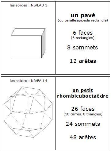 62 best Géométrie images on Pinterest Montessori, Maths and Cycling