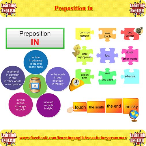 Prepositions - in