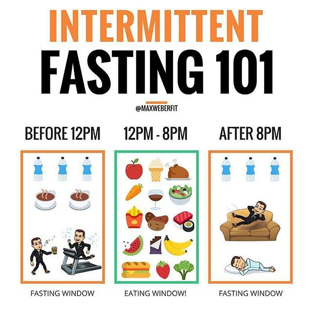 """INTERMITTENT FASTING 🦄 ⠀⠀ 🙉 Can You Imagine A """"diet"""" Where"""